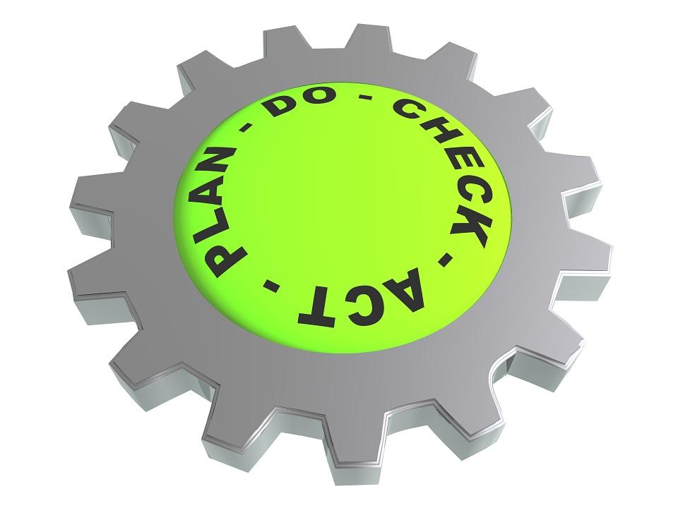 PDCAサイクルを意識するとトレード技術が向上