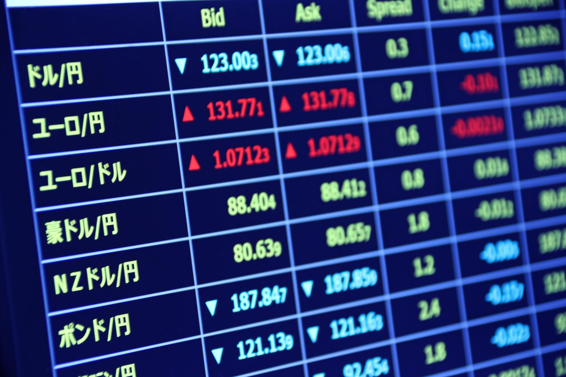 FX会社にスプレッド拡大の動き